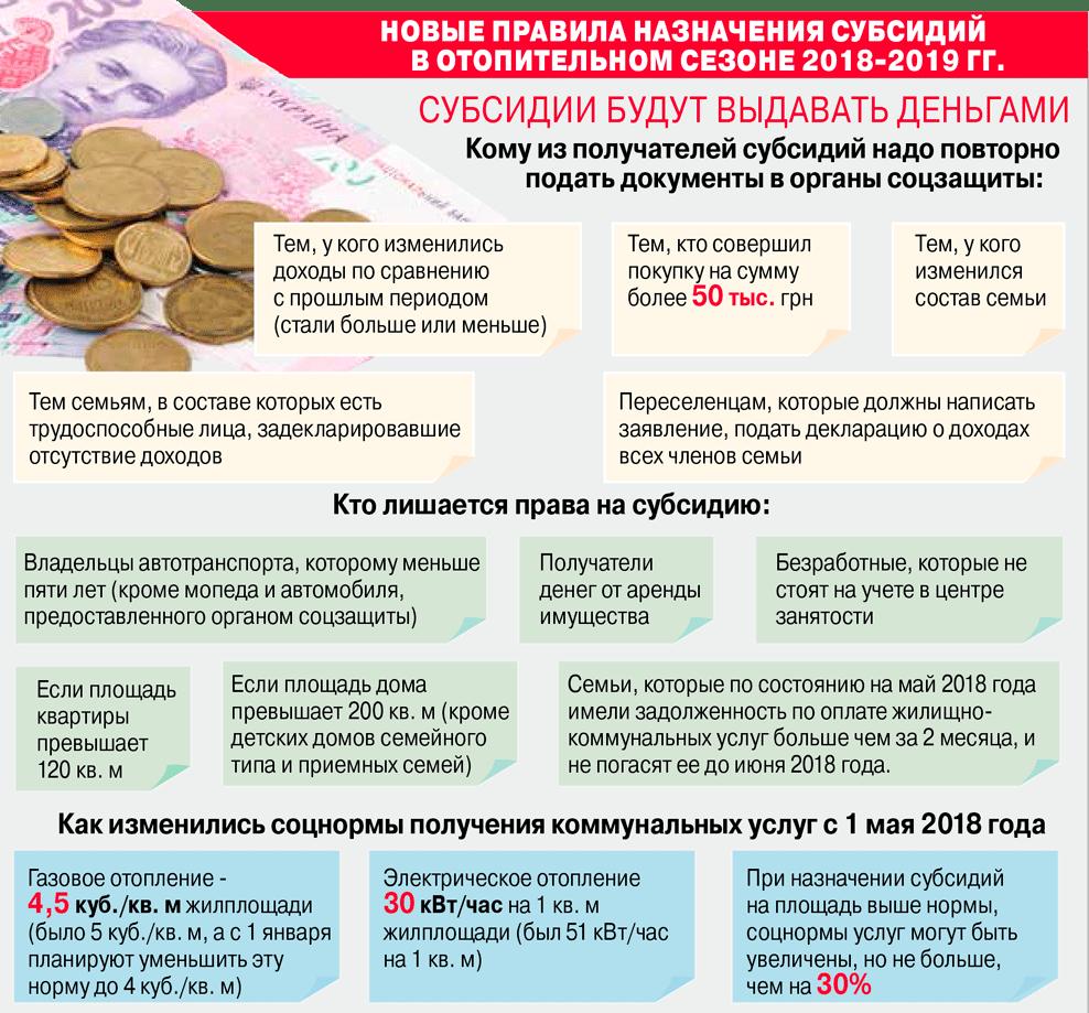 Новые правила назначения субсидий 2018