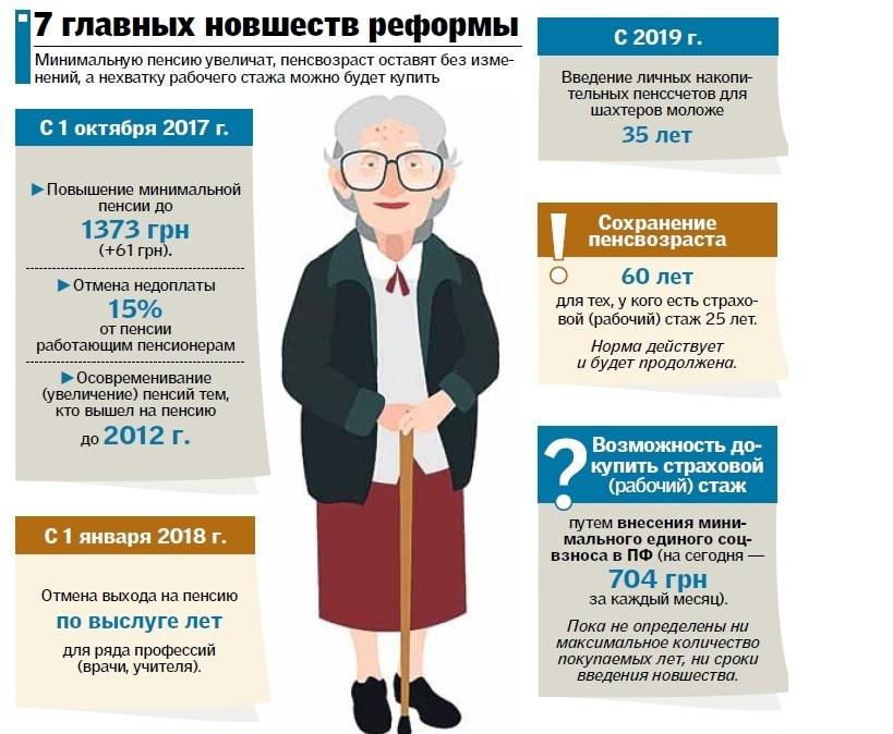 Основные новшества пенсионной реформы в Украине