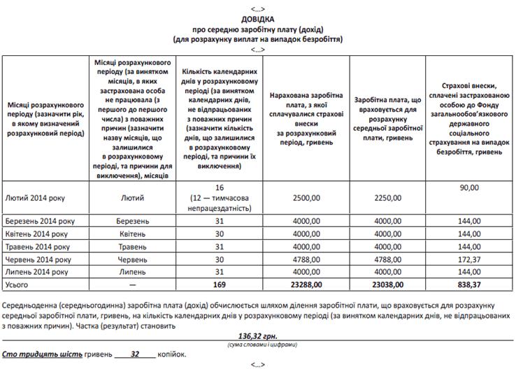 Зразок довідки про середню заробітну плату