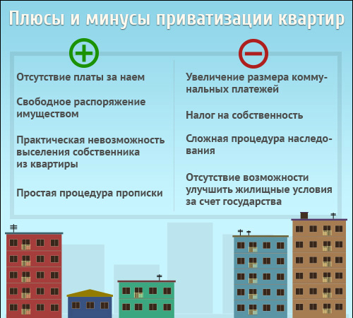 приватизация квартир украина