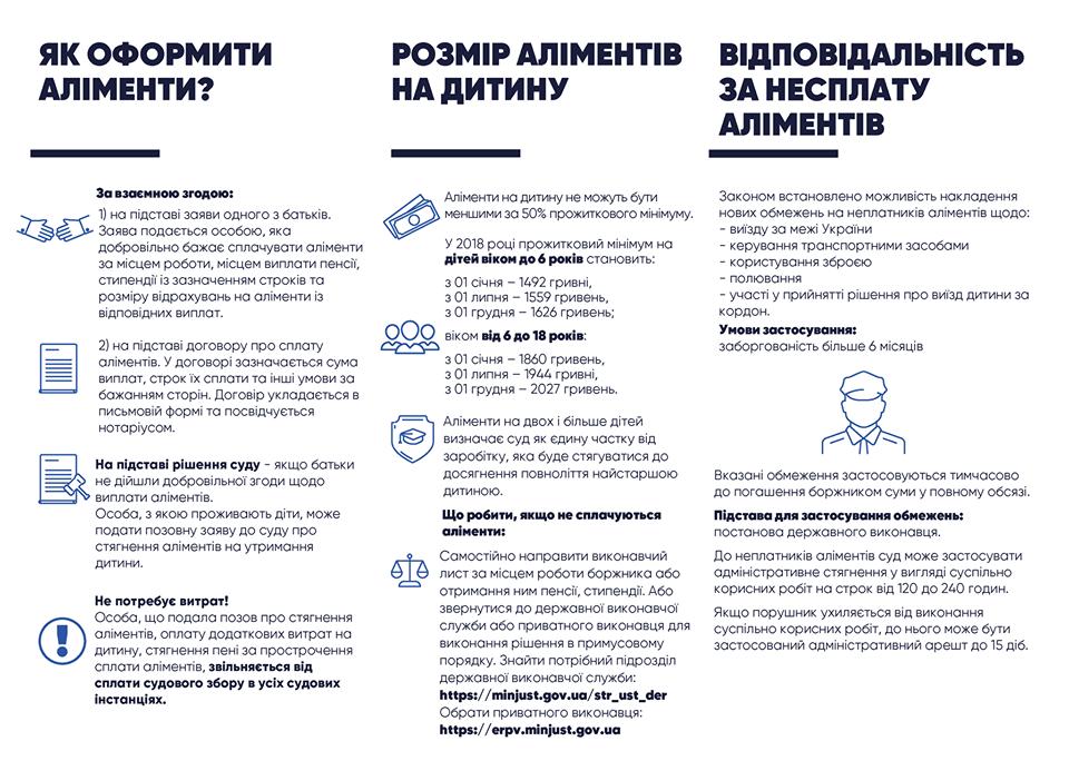 Алименты в Украине