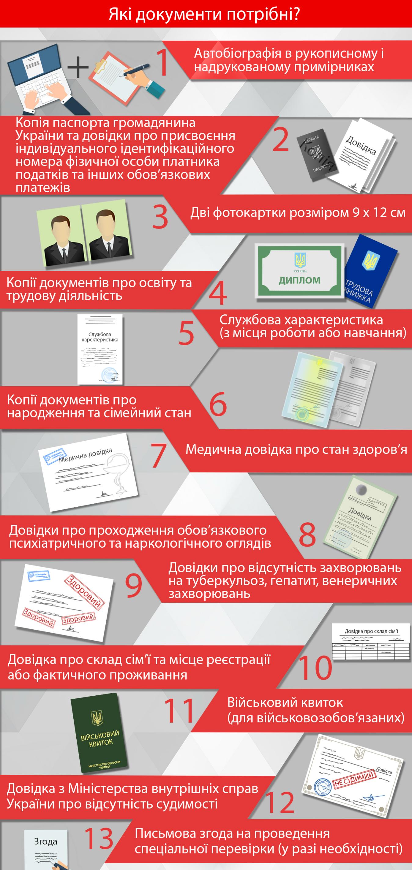 документы для службы по контракту
