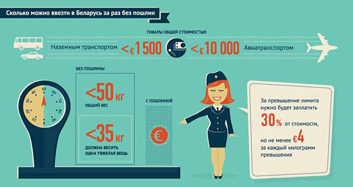 разрешение на въезд в Беларусь