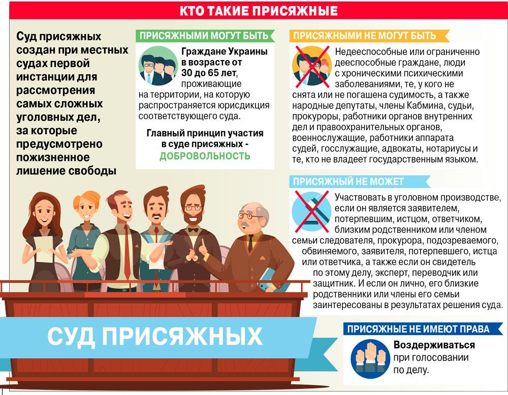 суд присяжных Украина