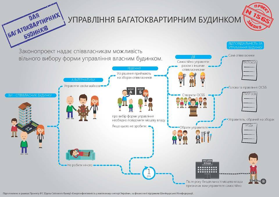 что такое жкх в Украине