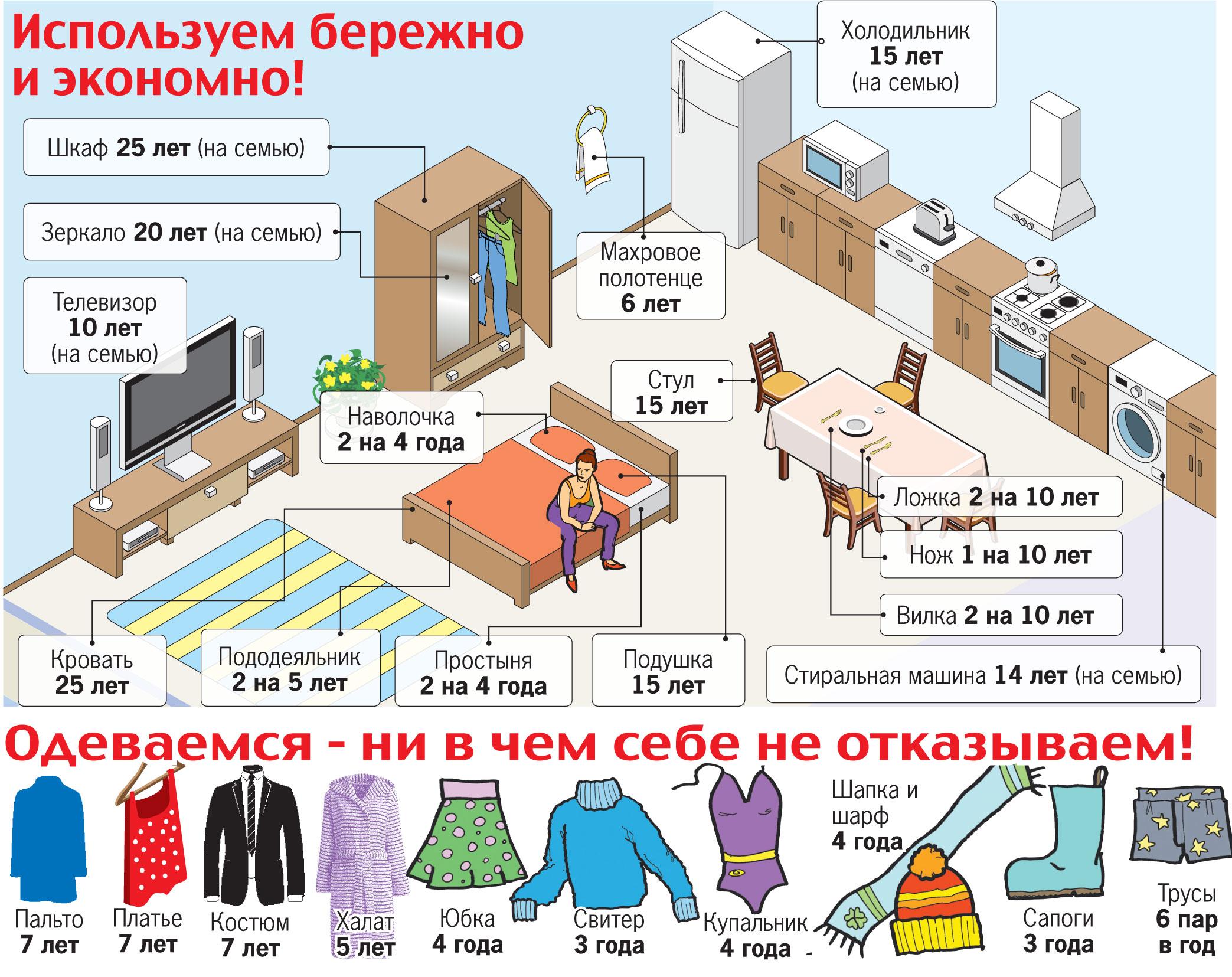 Стоимость потребительской корзины в украине минимальная выслуга лет для пенсии военнослужащих с 2021 года